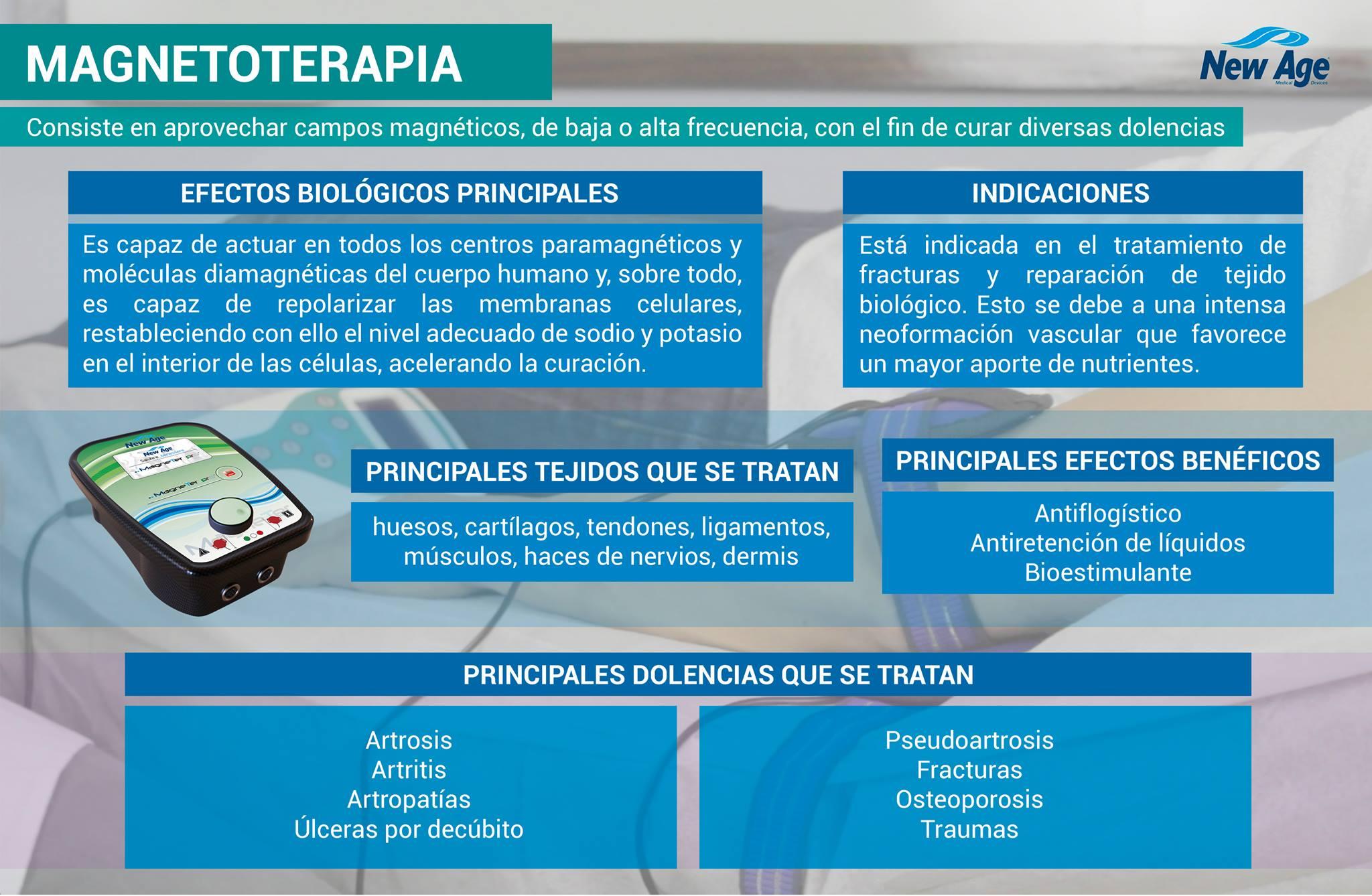 Infografía de New Age sobre la Magnetoterapia
